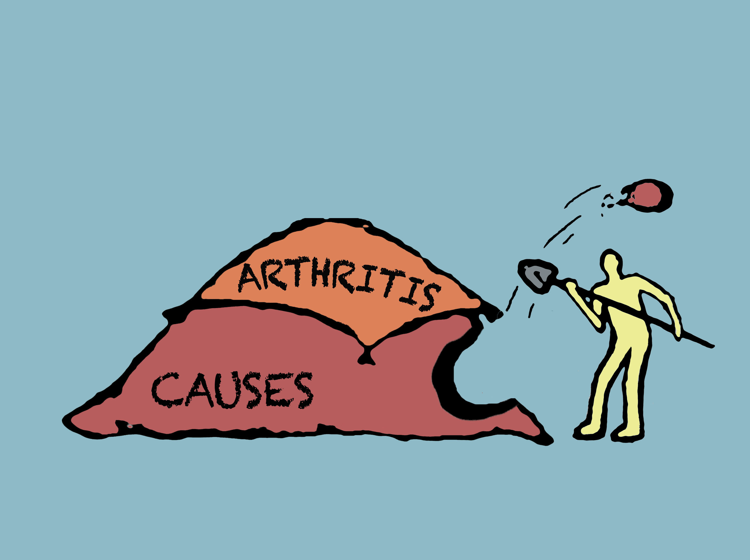 The Underlying Causes of Arthritis